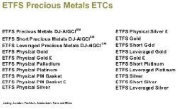 exchange traded commodities etcs